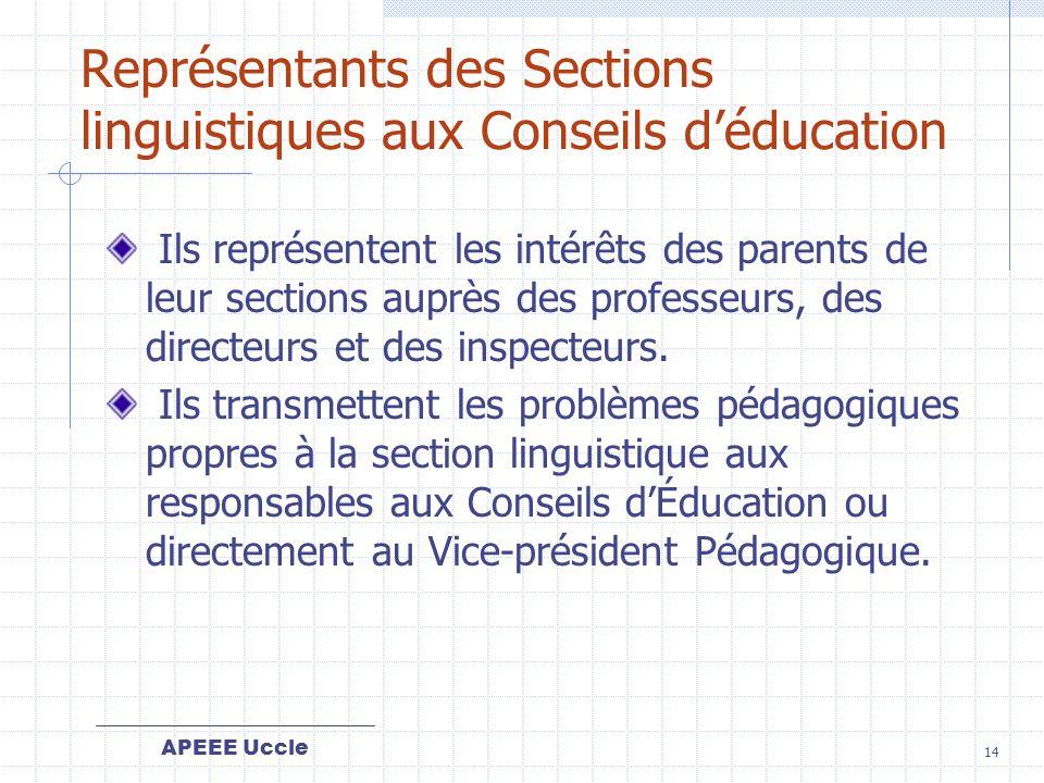 Représentants des Sections linguistiques aux Conseils d'éducation