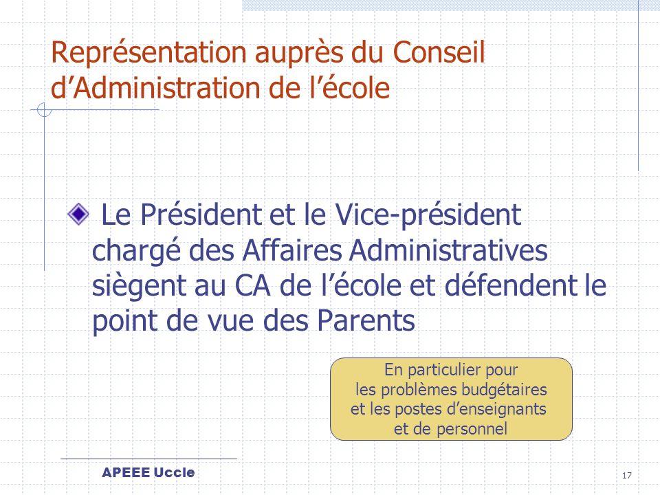Représentation auprès du Conseil d'Administration de l'école