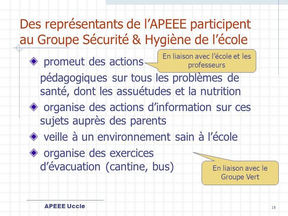 Des représentants de l'APEEE participent au Groupe Sécurité & Hygiène de l'école
