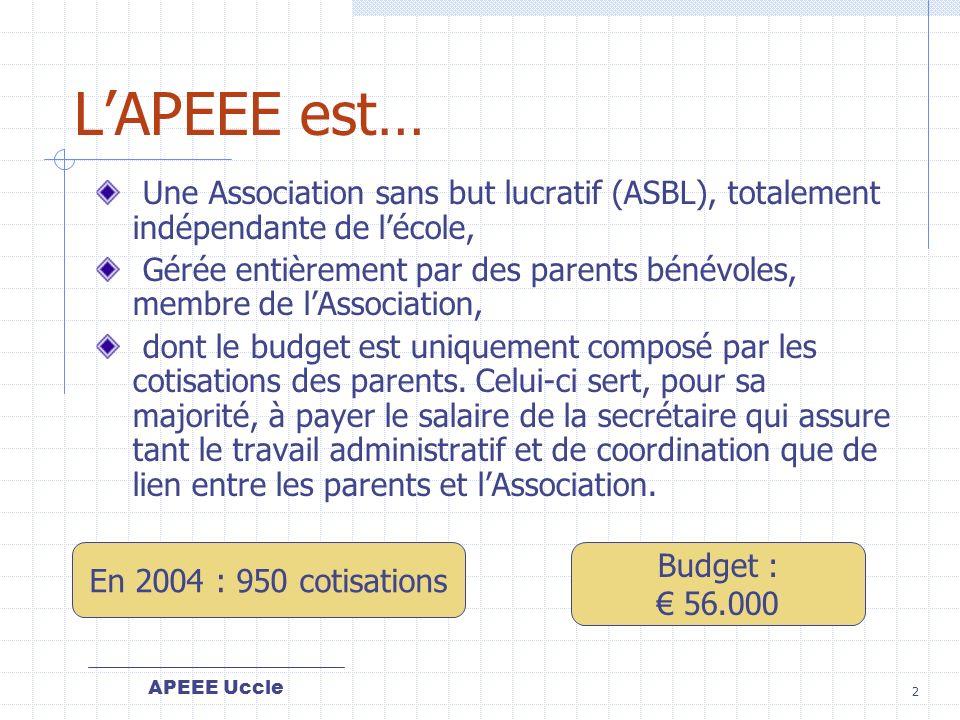 L'APEEE est… Une Association sans but lucratif (ASBL), totalement indépendante de l'école,
