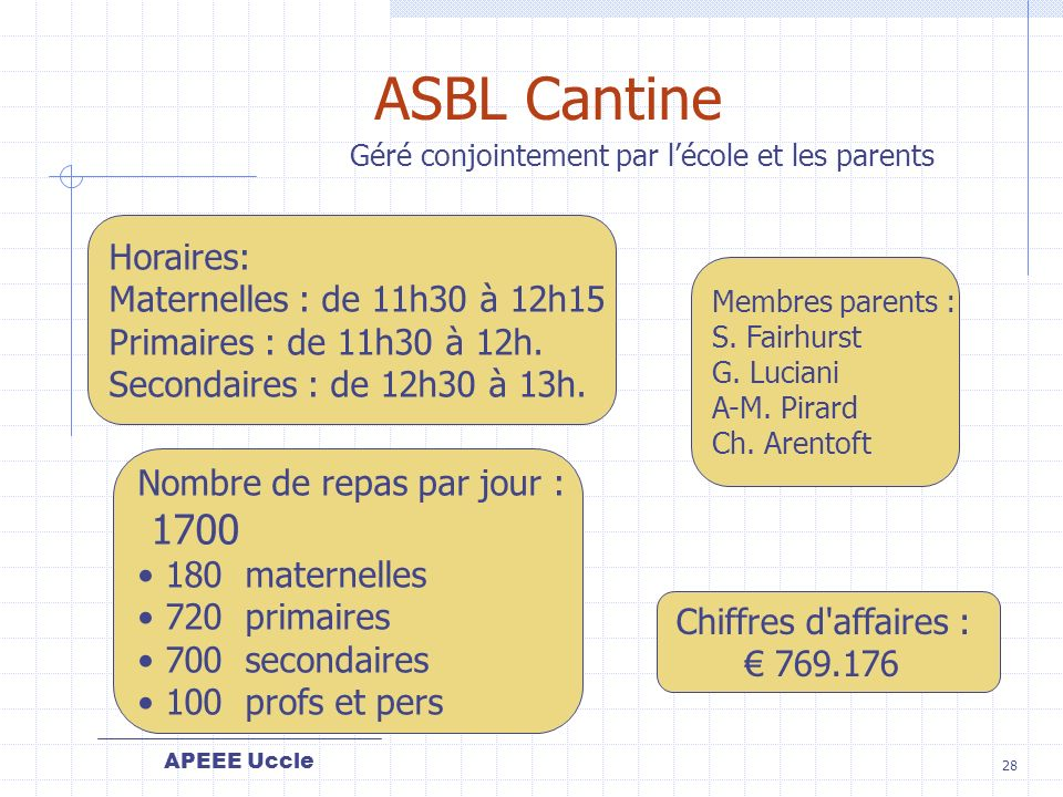 ASBL Cantine 1700 Horaires: