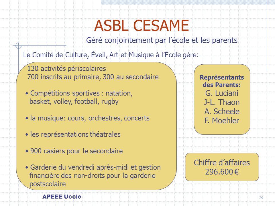 ASBL CESAME Géré conjointement par l'école et les parents G. Luciani