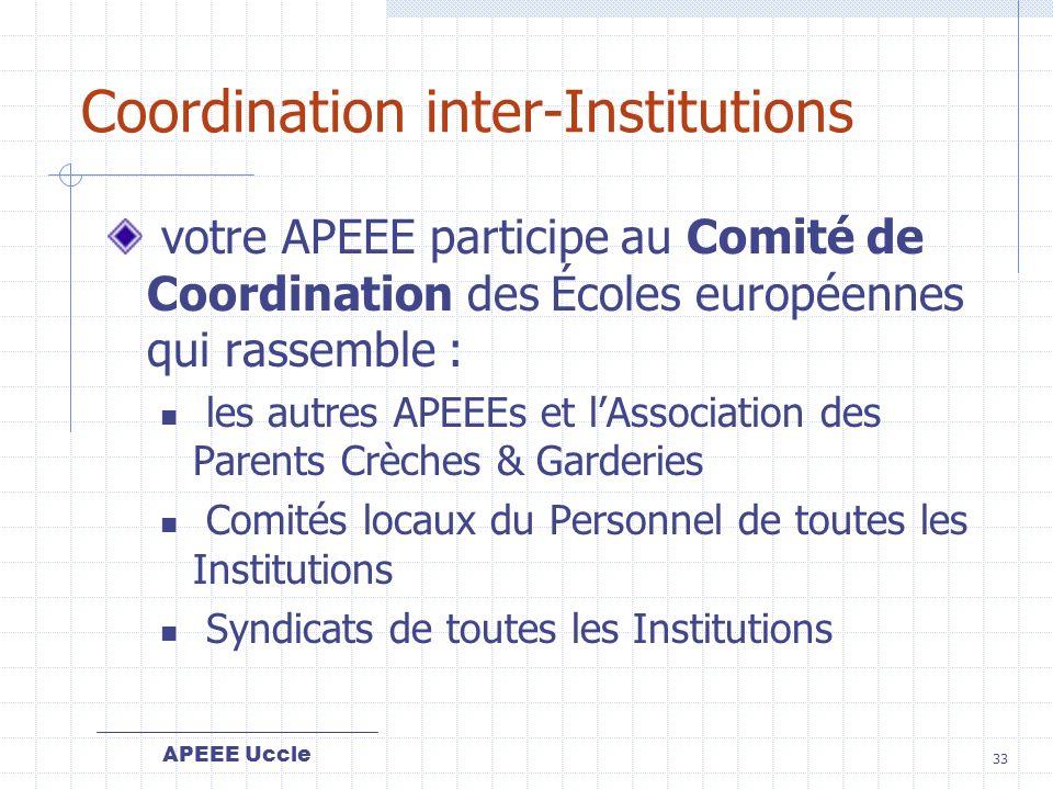 Coordination inter-Institutions
