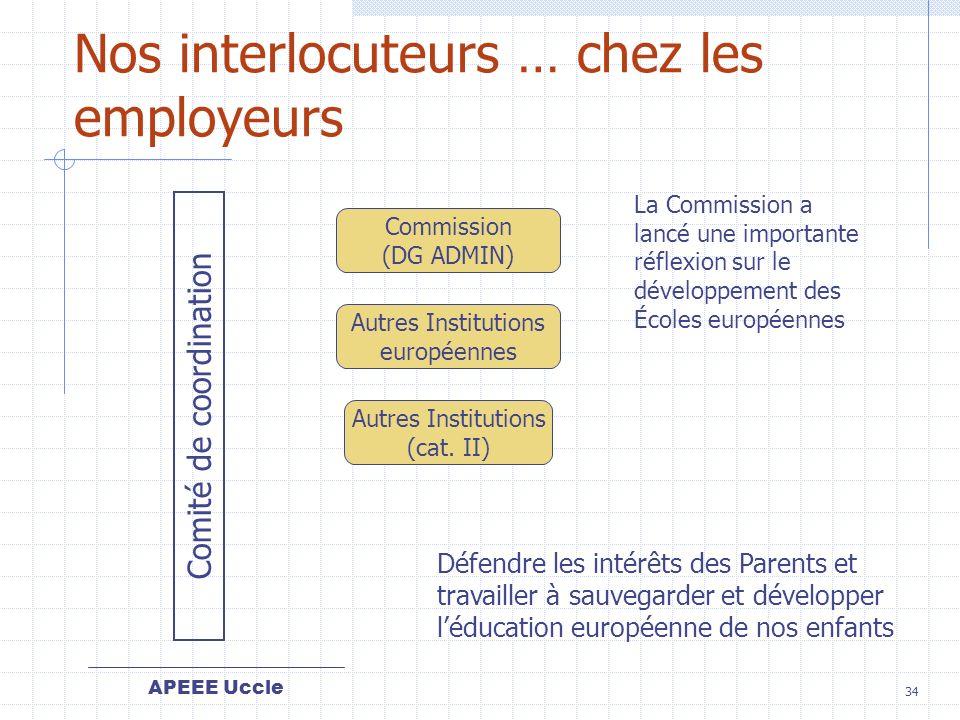 Nos interlocuteurs … chez les employeurs