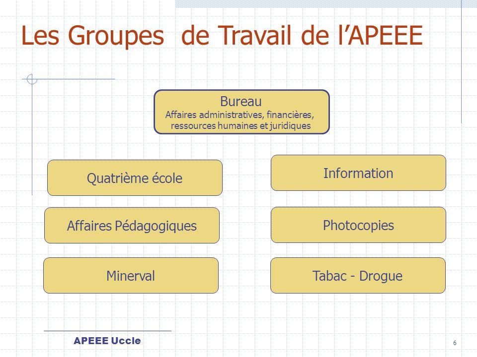 Les Groupes de Travail de l'APEEE