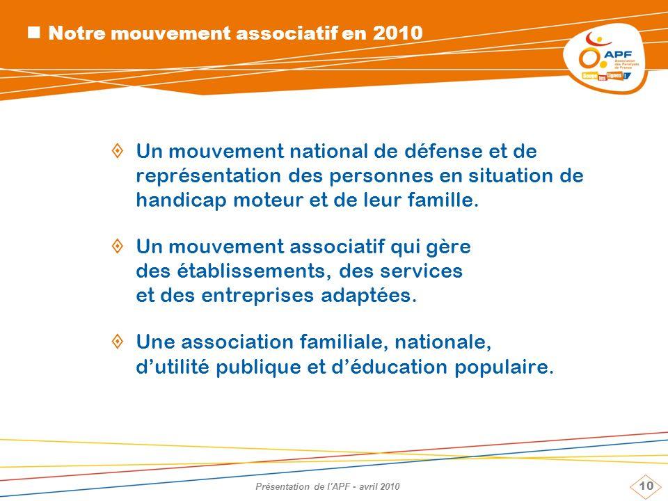 Notre mouvement associatif en 2010