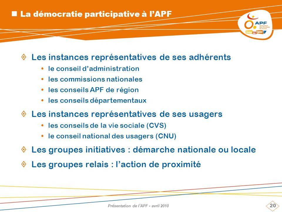 La démocratie participative à l'APF