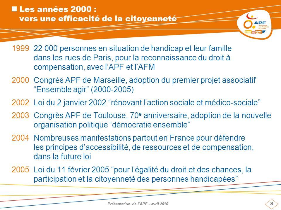 Les années 2000 : vers une efficacité de la citoyenneté