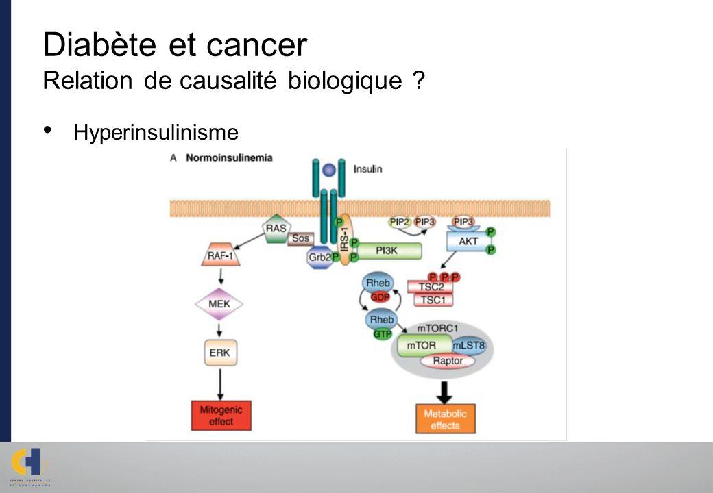 Diabète et cancer Relation de causalité biologique