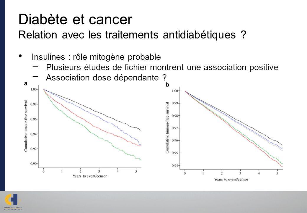 Diabète et cancer Relation avec les traitements antidiabétiques