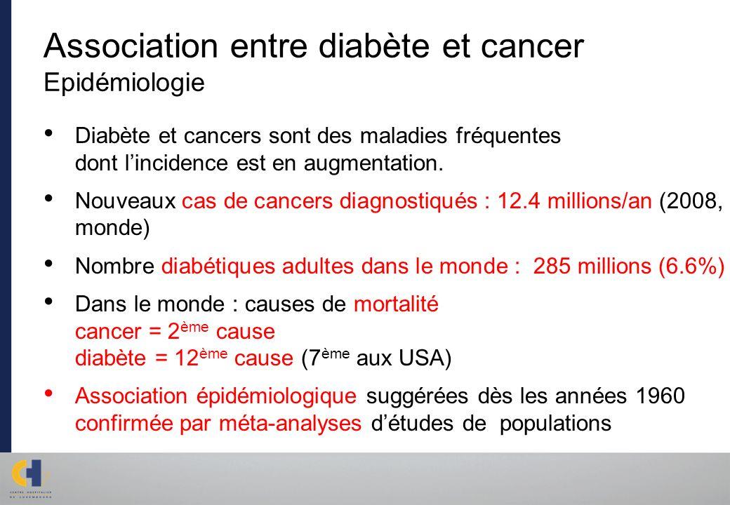 Association entre diabète et cancer Epidémiologie