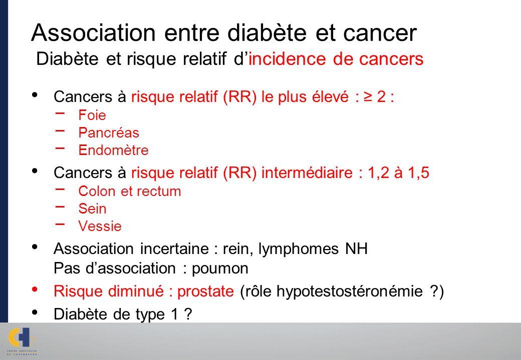 Association entre diabète et cancer Diabète et risque relatif d'incidence de cancers