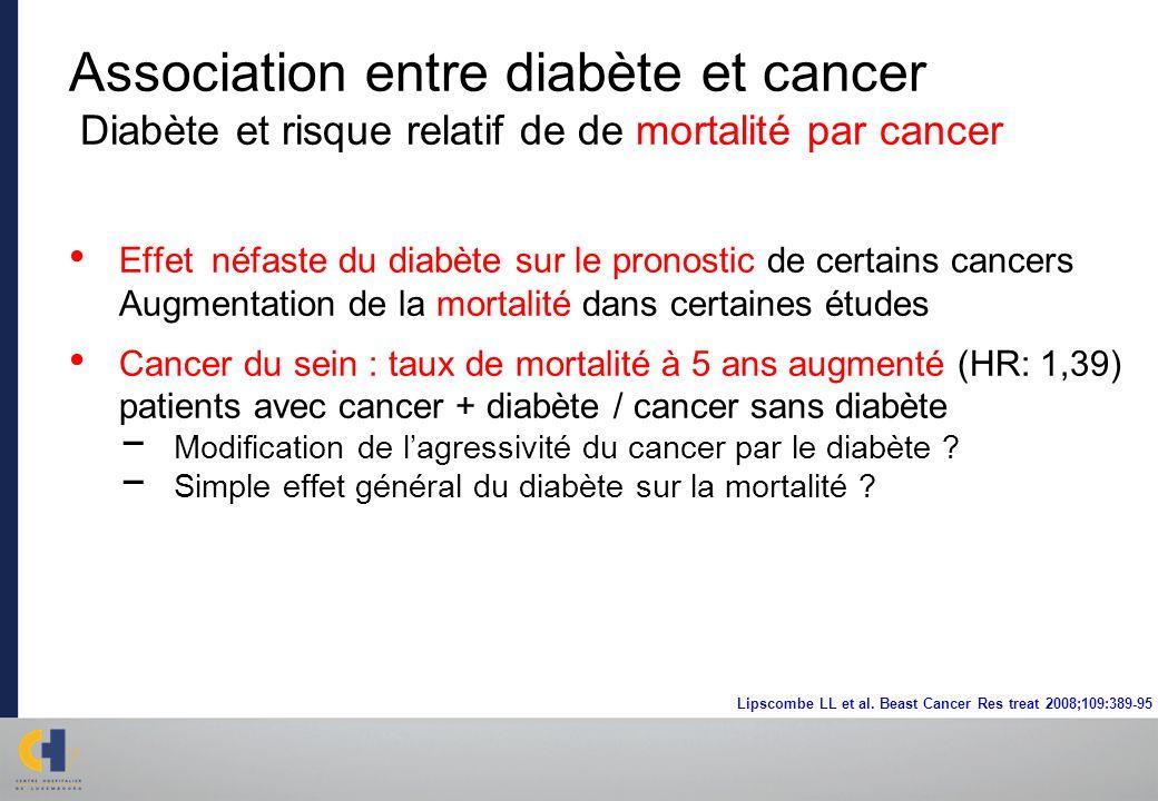 Association entre diabète et cancer Diabète et risque relatif de de mortalité par cancer