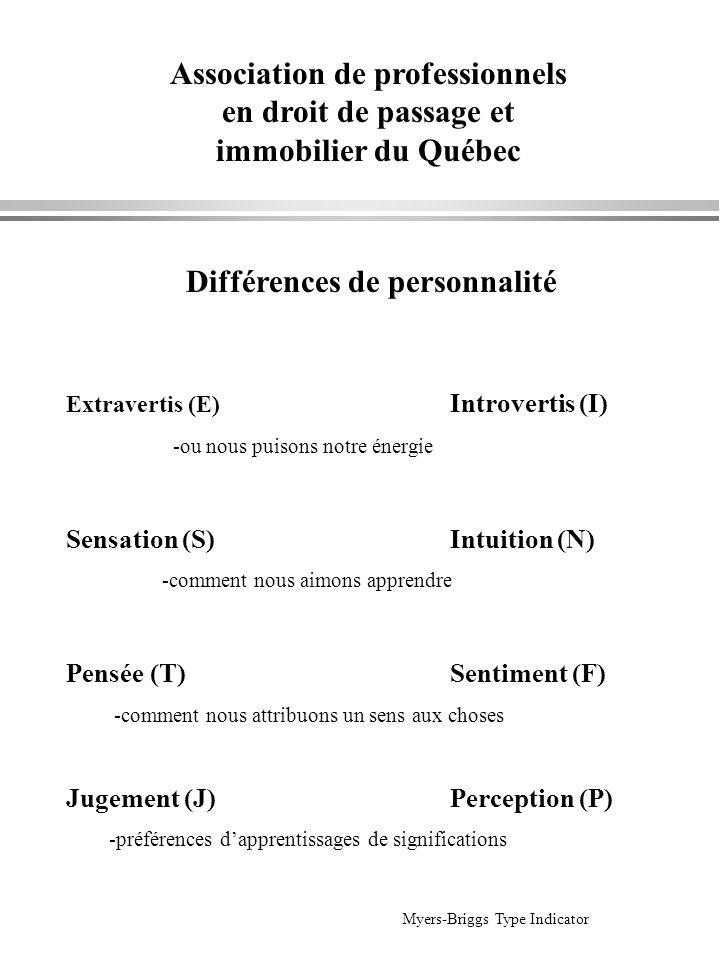 Différences de personnalité