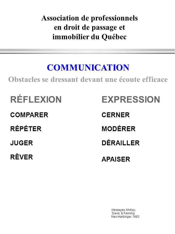 COMMUNICATION RÉFLEXION EXPRESSION