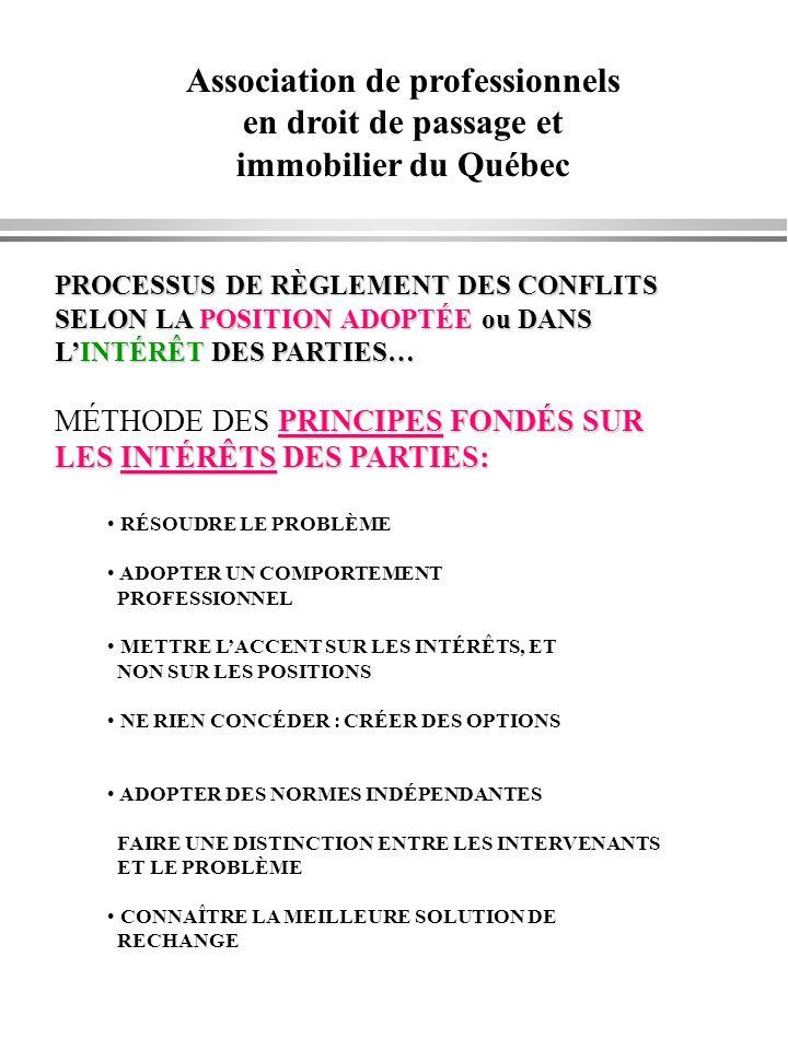 Association de professionnels en droit de passage et immobilier du Québec