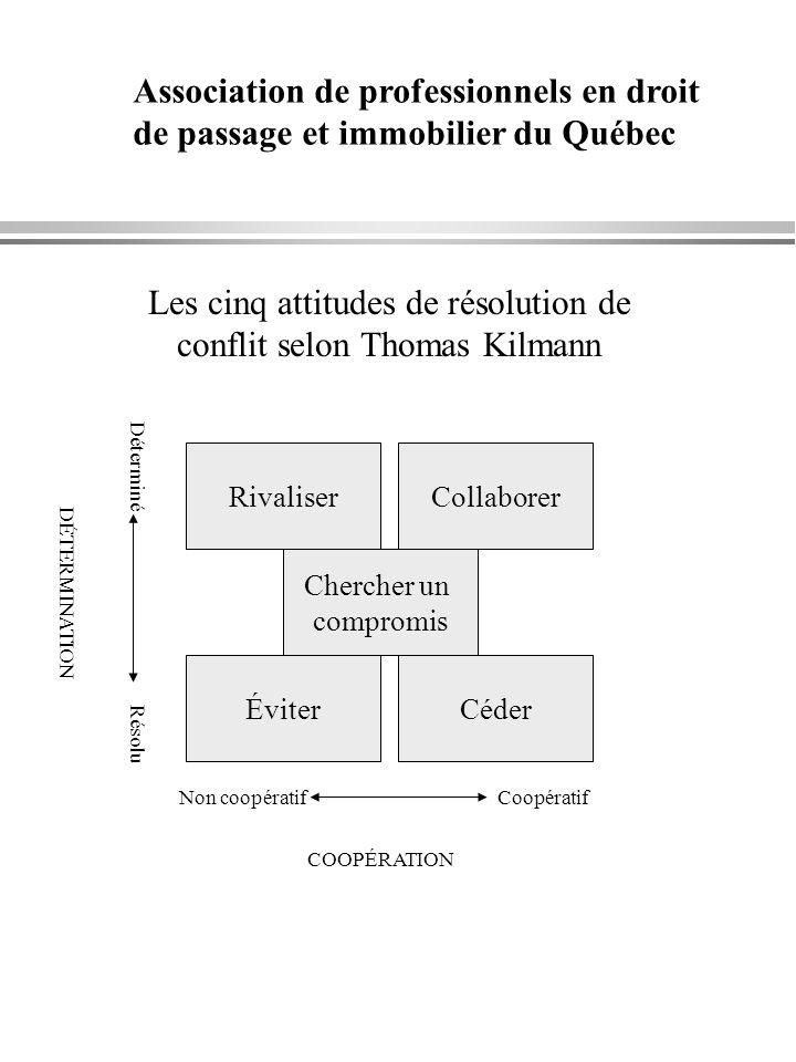 Les cinq attitudes de résolution de conflit selon Thomas Kilmann