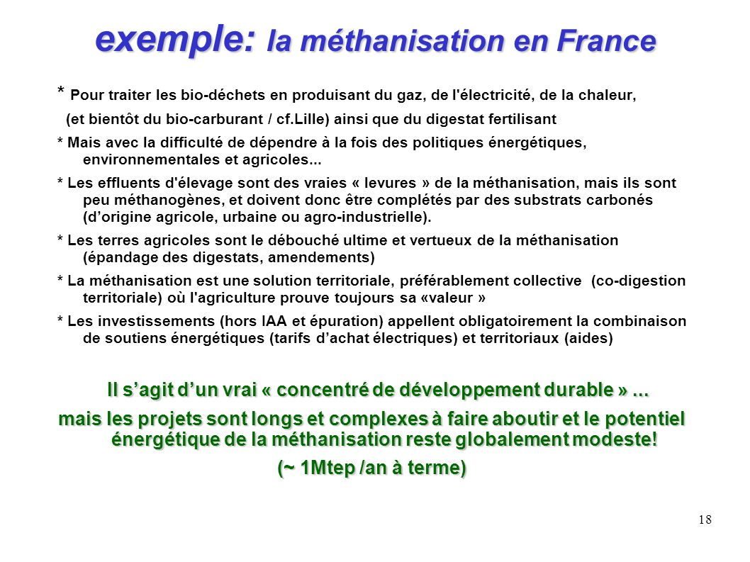 exemple: la méthanisation en France