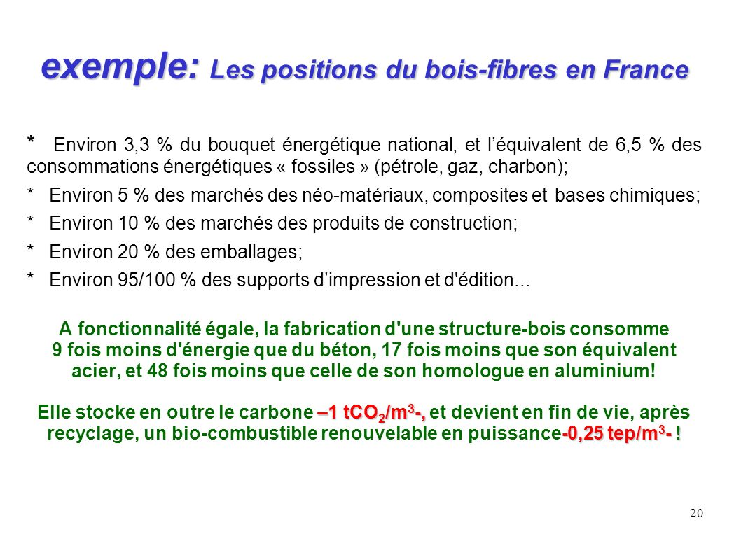 exemple: Les positions du bois-fibres en France