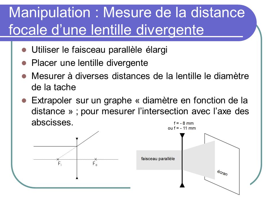 Manipulation : Mesure de la distance focale d'une lentille divergente