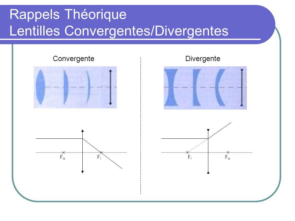 Rappels Théorique Lentilles Convergentes/Divergentes