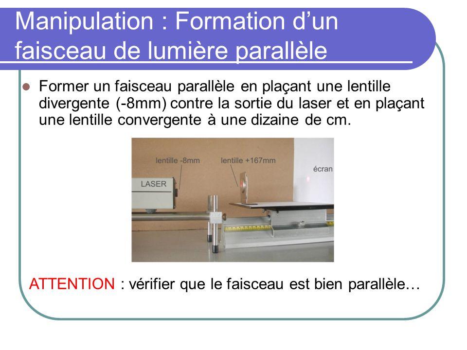 Manipulation : Formation d'un faisceau de lumière parallèle