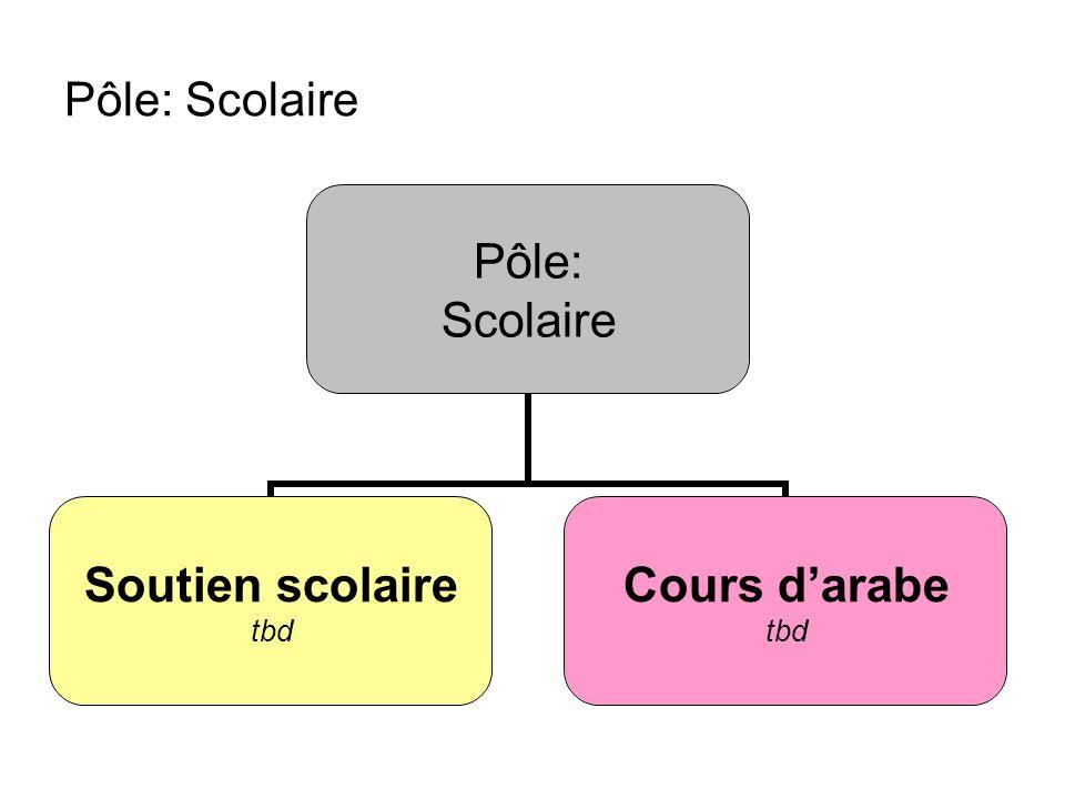 Pôle: Scolaire