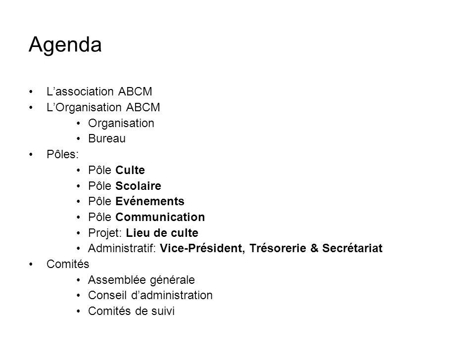 Agenda L'association ABCM L'Organisation ABCM Organisation Bureau