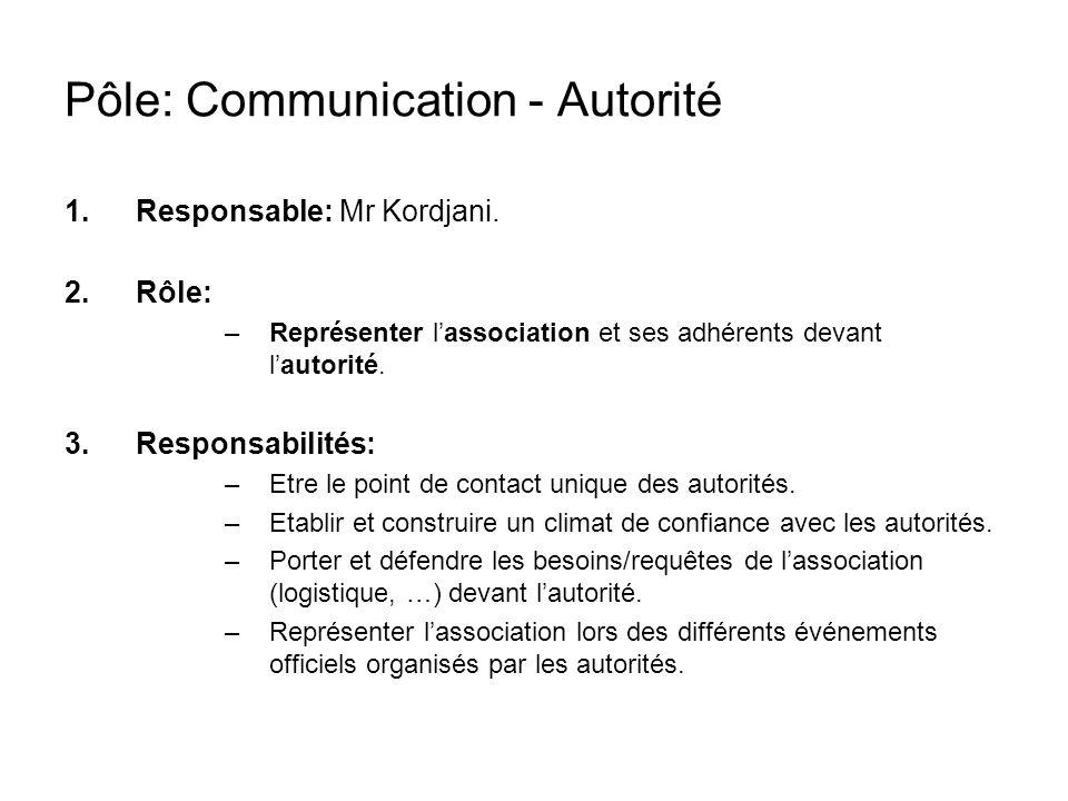 Pôle: Communication - Autorité