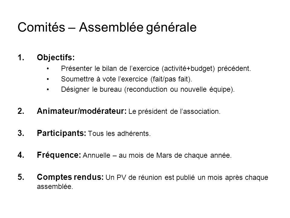 Comités – Assemblée générale