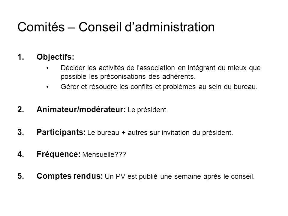 Comités – Conseil d'administration