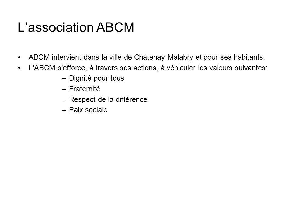 L'association ABCM ABCM intervient dans la ville de Chatenay Malabry et pour ses habitants.
