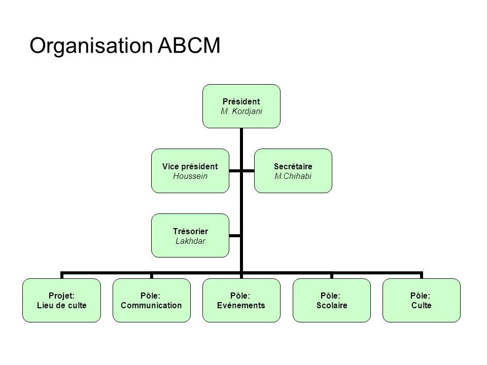 Organisation ABCM