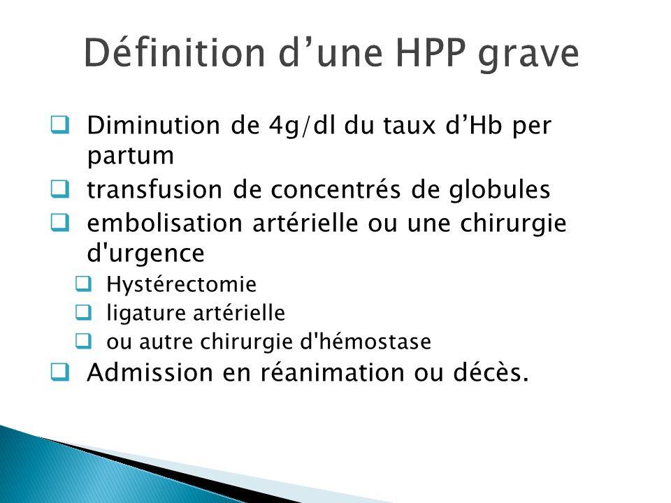 Définition d'une HPP grave