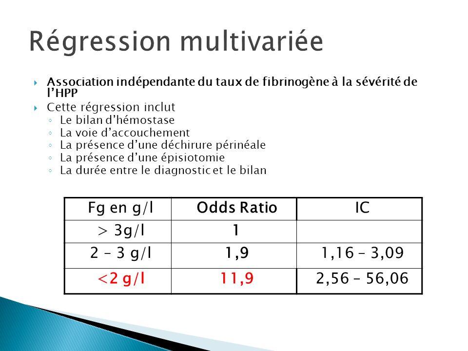 Régression multivariée