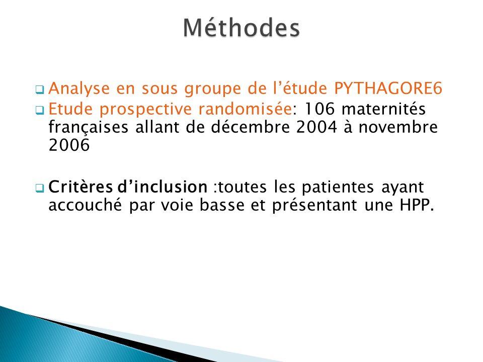 Méthodes Analyse en sous groupe de l'étude PYTHAGORE6