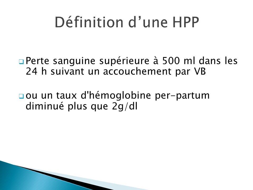 Définition d'une HPP Perte sanguine supérieure à 500 ml dans les 24 h suivant un accouchement par VB.