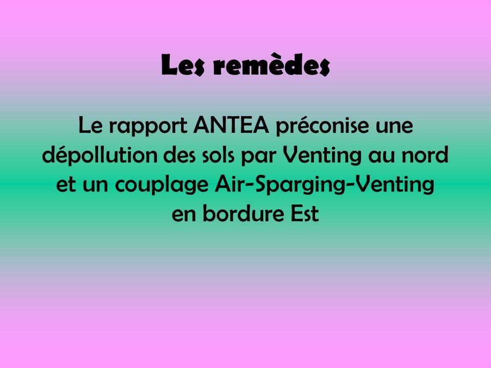 Les remèdes Le rapport ANTEA préconise une dépollution des sols par Venting au nord et un couplage Air-Sparging-Venting en bordure Est.