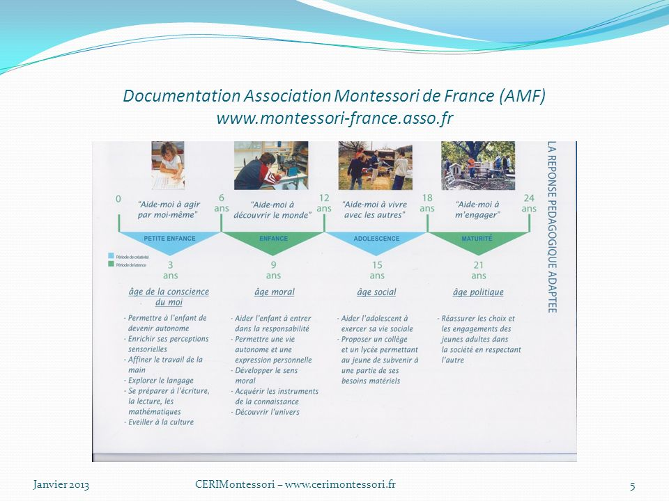 Documentation Association Montessori de France (AMF) www