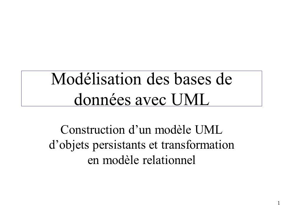 Modélisation des bases de données avec UML