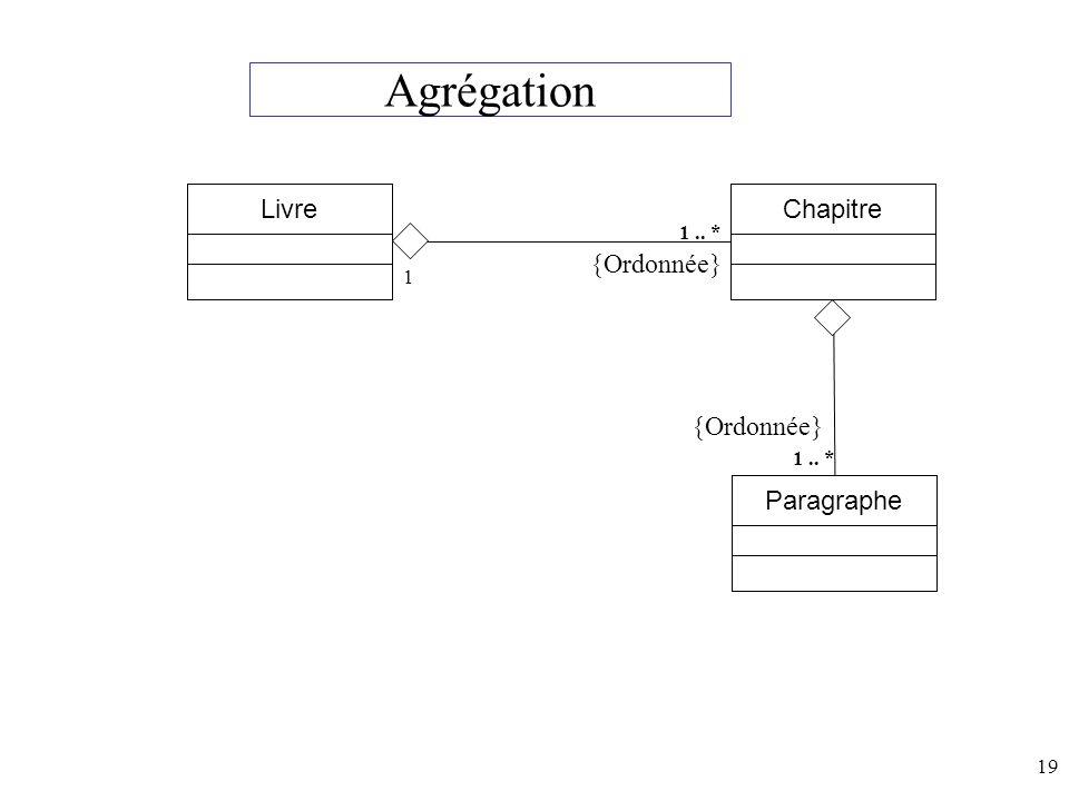 Agrégation Livre Chapitre {Ordonnée} {Ordonnée} Paragraphe 1 .. * 1