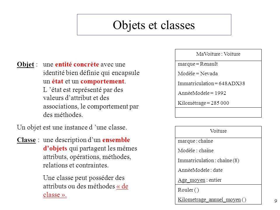 Objets et classes MaVoiture : Voiture. marque = Renault. Modèle = Nevada. Immatriculation = 648ADX38.