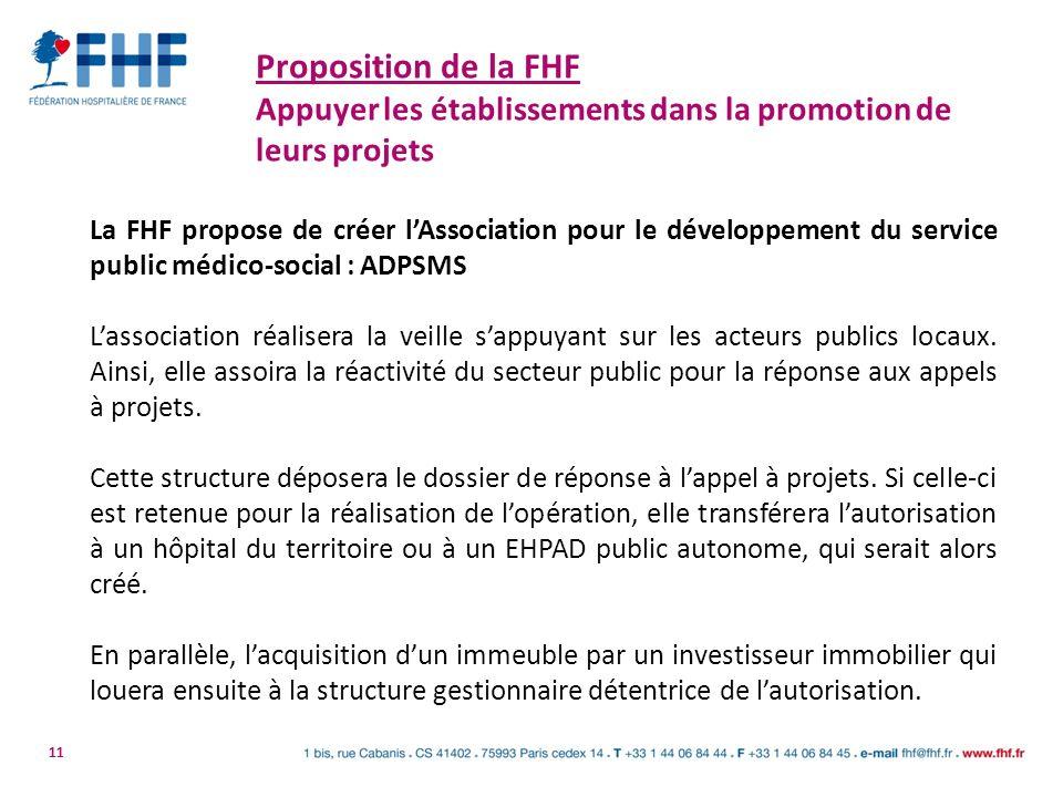 Proposition de la FHF Appuyer les établissements dans la promotion de leurs projets