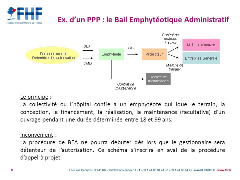 Ex. d'un PPP : le Bail Emphytéotique Administratif