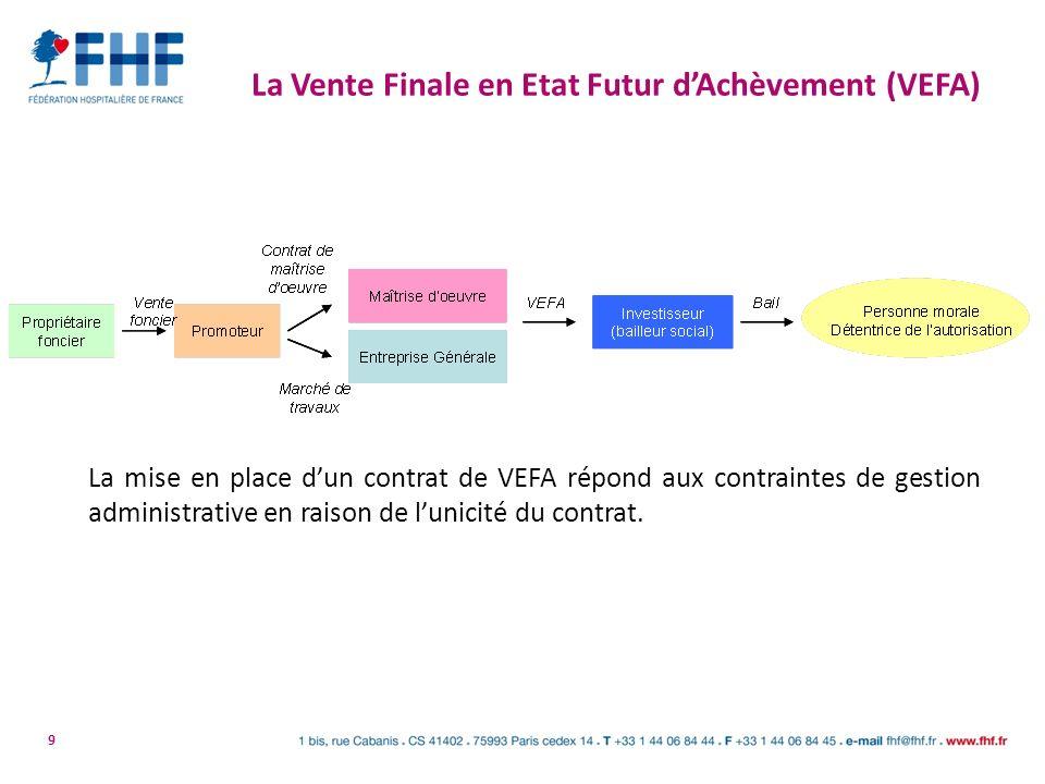 La Vente Finale en Etat Futur d'Achèvement (VEFA)
