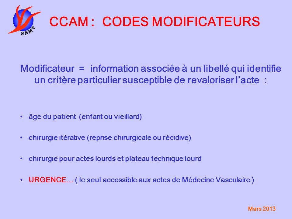 CCAM : CODES MODIFICATEURS