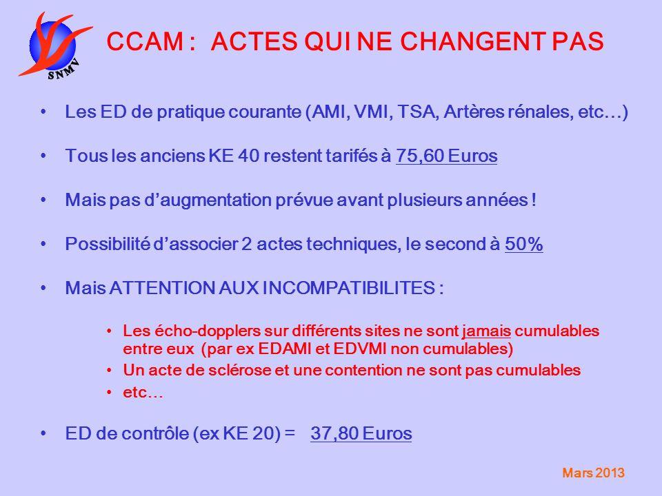CCAM : ACTES QUI NE CHANGENT PAS