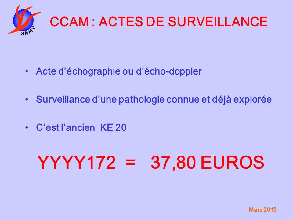 CCAM : ACTES DE SURVEILLANCE