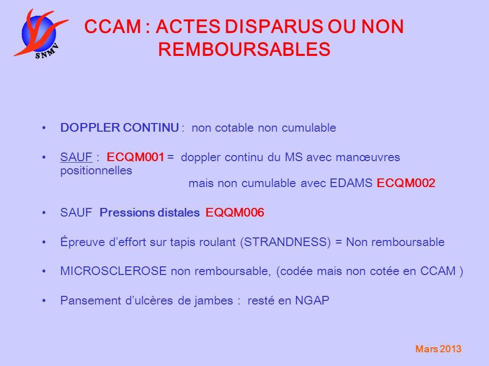 CCAM : ACTES DISPARUS OU NON REMBOURSABLES
