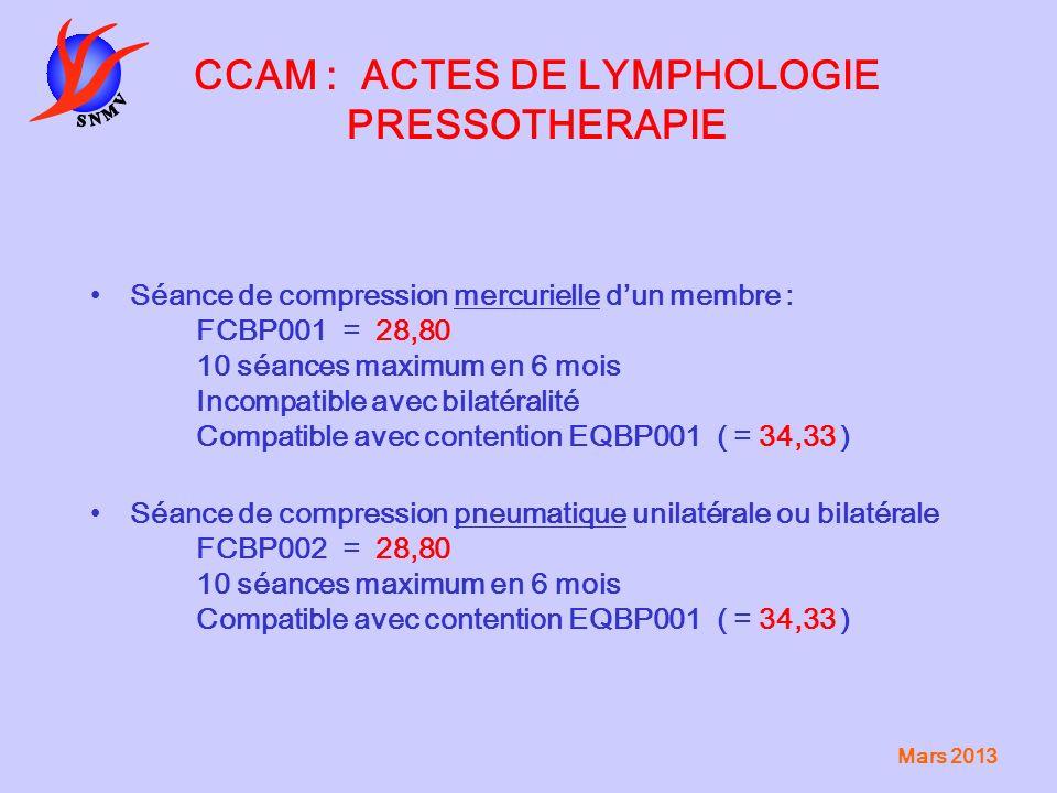 CCAM : ACTES DE LYMPHOLOGIE PRESSOTHERAPIE